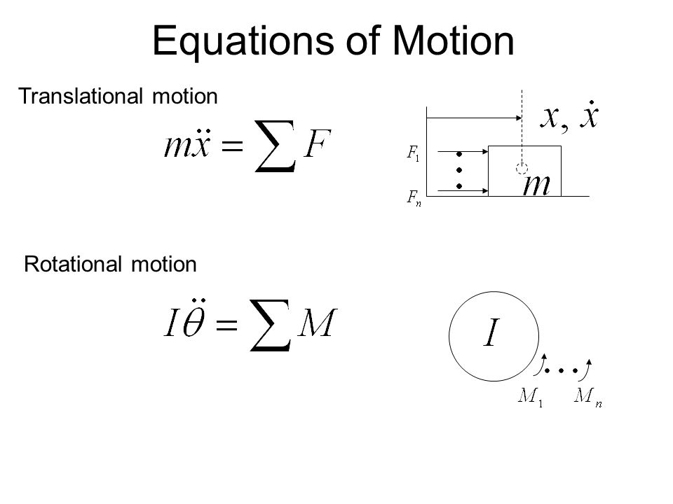 Equations of Motion Translational motion Rotational motion