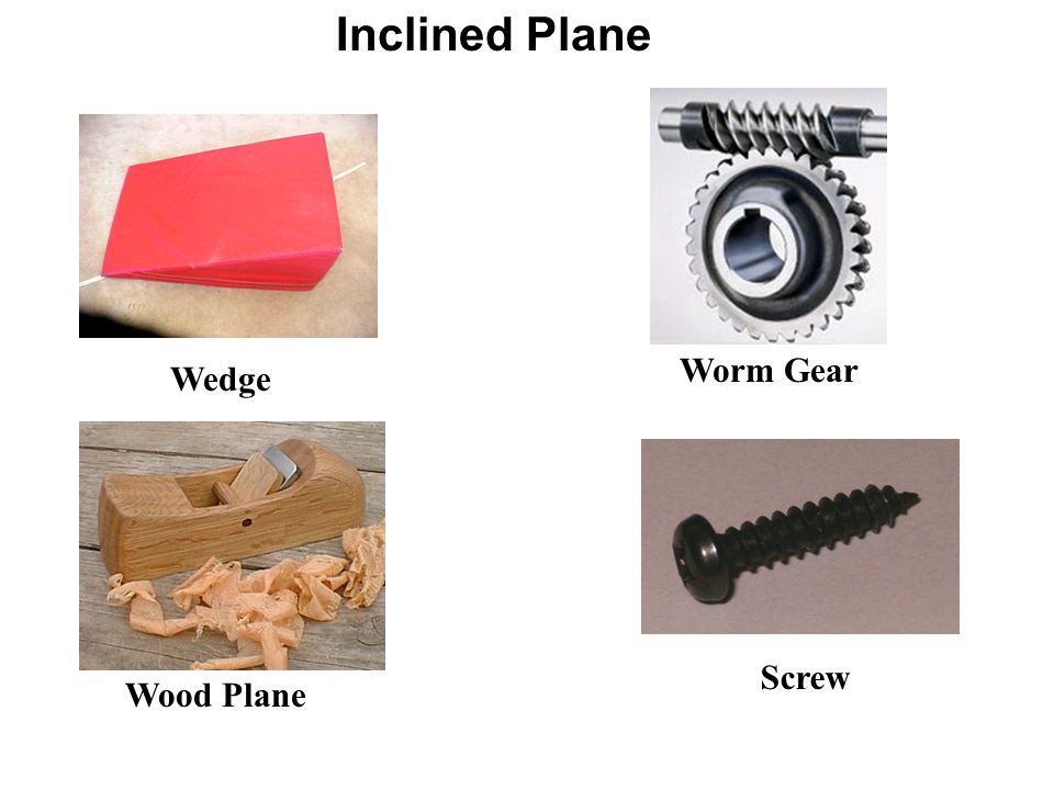 Inclined Plane Wedge Wood Plane Worm Gear Screw