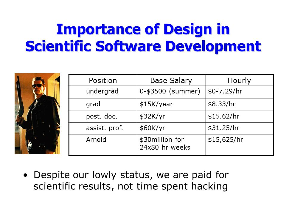 Importance of Design in Scientific Software Development Despite our lowly status, we are paid for scientific results, not time spent hacking PositionB