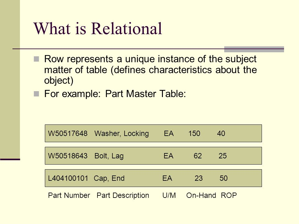 What is Relational Row represents a unique instance of the subject matter of table (defines characteristics about the object) For example: Part Master Table: W50517648 Washer, Locking EA 150 40 W50518643 Bolt, Lag EA 62 25 L404100101 Cap, End EA 23 50 Part Number Part Description U/M On-Hand ROP