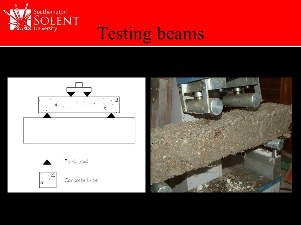Testing beams