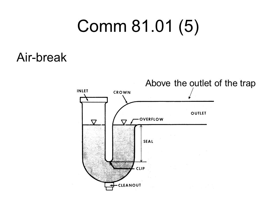 Comm 81.01 (5) Air-break Above the outlet of the trap