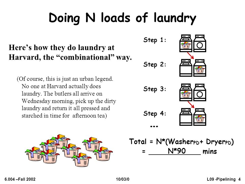 """6.004 –Fall 200210/03/0L09 -Pipelining 4 Doing N loads of laundry Here's how they do laundry at Harvard, the """"combinational"""" way. (Of course, this is"""