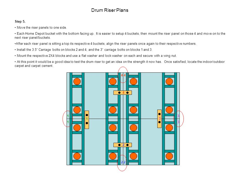 Drum Riser Plans Step 5. Move the riser panels to one side.