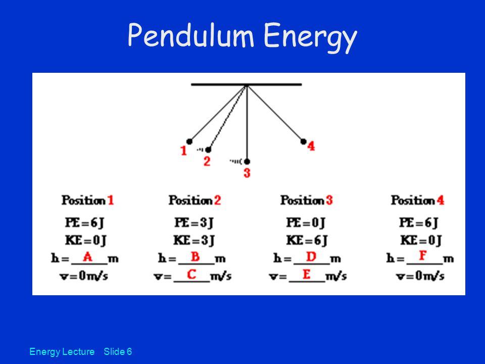 Pendulum Answers A: h = 0.306 m (6 J = 2 kg *9.8 m/s/s * h) B: h = 0.153 m (3 J = 2 kg *9.8 m/s/s * h) C: v = 1.73 m/s (3 J = 0.5 * 2 kg * v 2 ) D: h = 0 m (0 J = 2 kg * 9.8 m/s/s*h) E: v = 2.45 m/s (6 J = 0.5 * 2 kg * v 2 ) F: h = 0.306 m (6 J = 2 kg * 9.8 m/s/s * h) Energy Lecture Slide 7