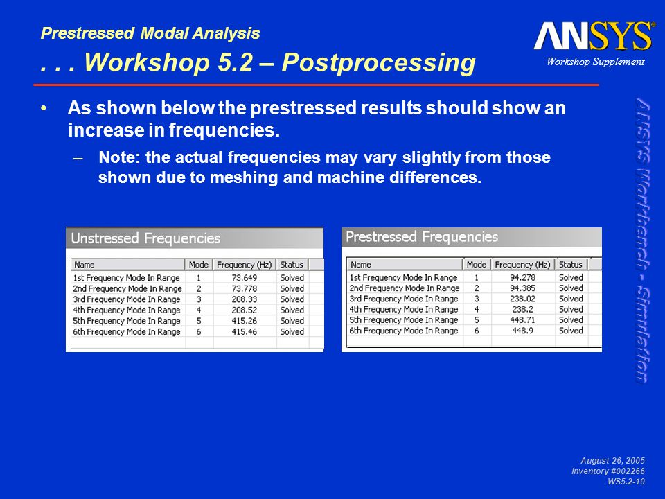 Workshop Supplement Prestressed Modal Analysis August 26, 2005 Inventory #002266 WS5.2-10...