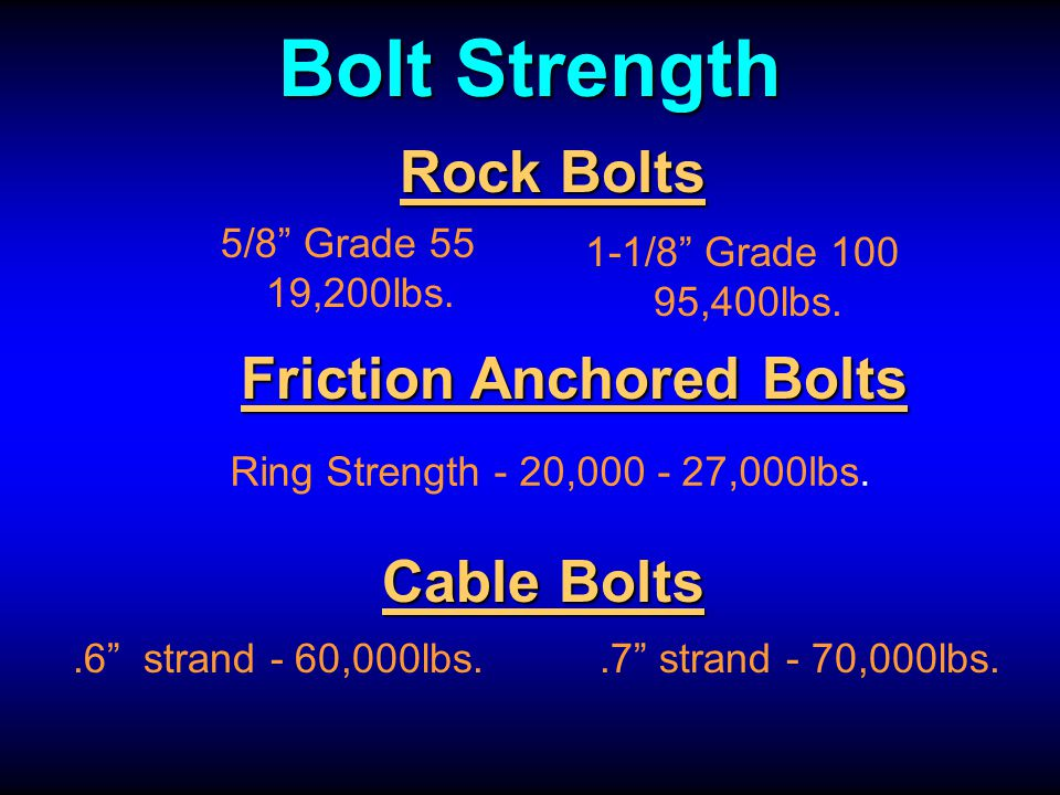 Critical Parameters Bolt Type Strength –Grade –Diameter Length Density (spacing) Other hardware (plates, washers, straps)