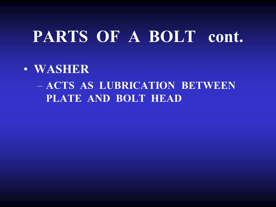 PARTS OF A BOLT SHELL –STANDARD ( HARD ROOF ) –BAIL ( SOFT ROOF ) PLUG –SPREADS SHELL SUPPORT NUT (PAL NUT or JAM NUT) –HOLDS SHELL IN PLACE - THEN BR