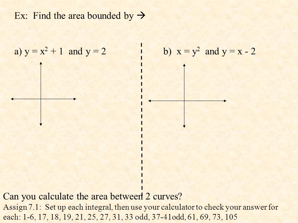 Ex: Find the area bounded by  a) y = x 2 + 1 and y = 2b) x = y 2 and y = x - 2 Can you calculate the area between 2 curves.