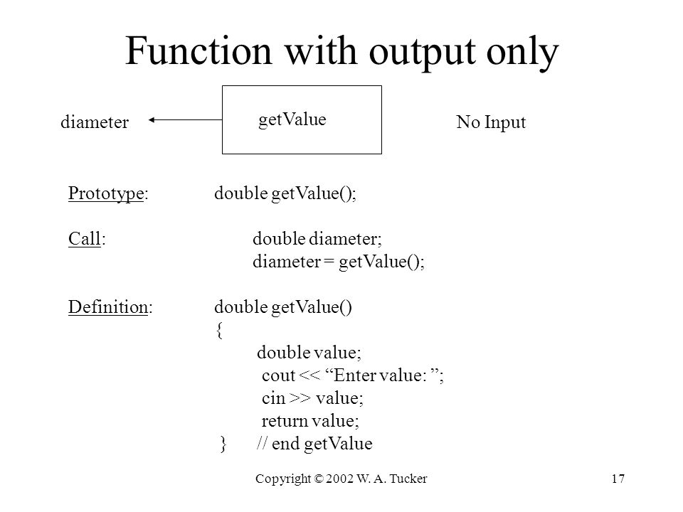 Copyright © 2002 W. A. Tucker17 Function with output only No Inputdiameter getValue Prototype: double getValue(); Call: double diameter; diameter = ge