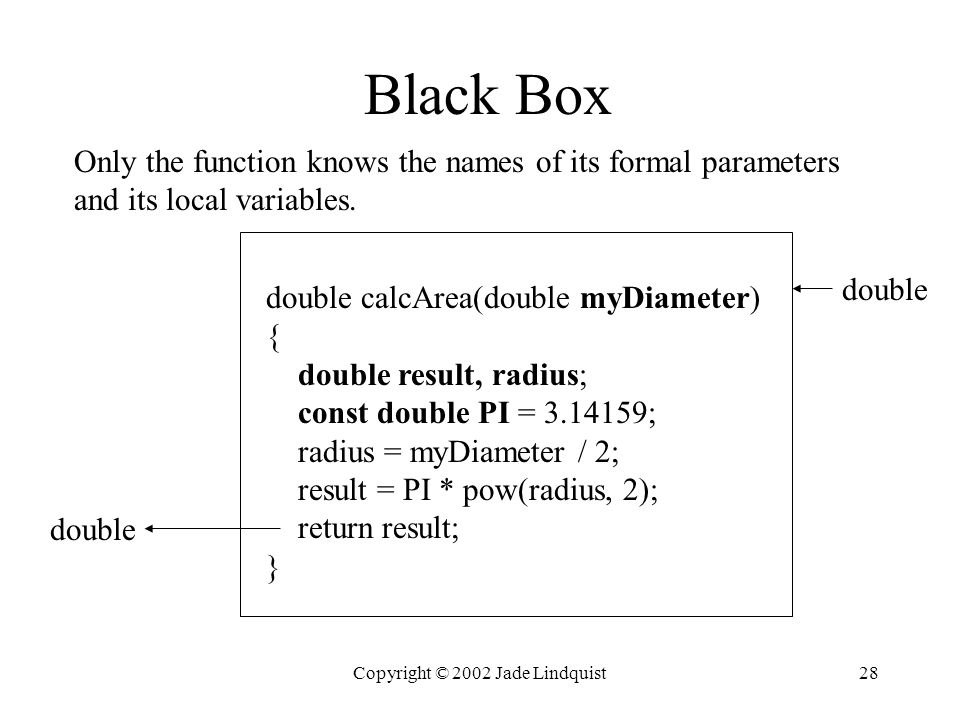 Copyright © 2002 Jade Lindquist28 Black Box double double calcArea(double myDiameter) { double result, radius; const double PI = 3.14159; radius = myDiameter / 2; result = PI * pow(radius, 2); return result; } double Only the function knows the names of its formal parameters and its local variables.
