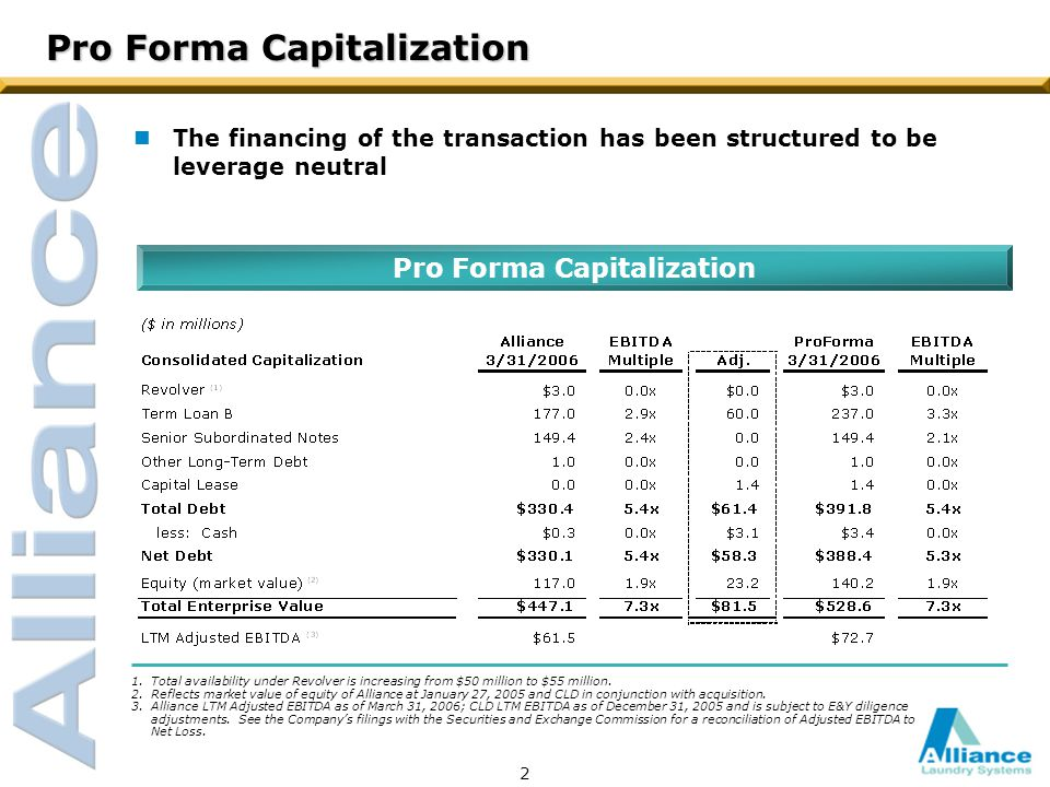 2 Pro Forma Capitalization nThe financing of the transaction has been structured to be leverage neutral 1.Total availability under Revolver is increasing from $50 million to $55 million.