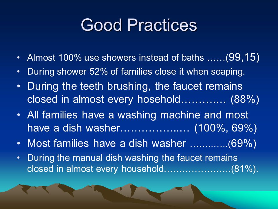 Good Practices Almost 100% use showers instead of baths ……( 99,15) During shower 52% of families close it when soaping.