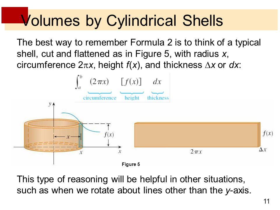 11 The best way to remember Formula 2 is to think of a typical shell, cut and flattened as in Figure 5, with radius x, circumference 2  x, height f (