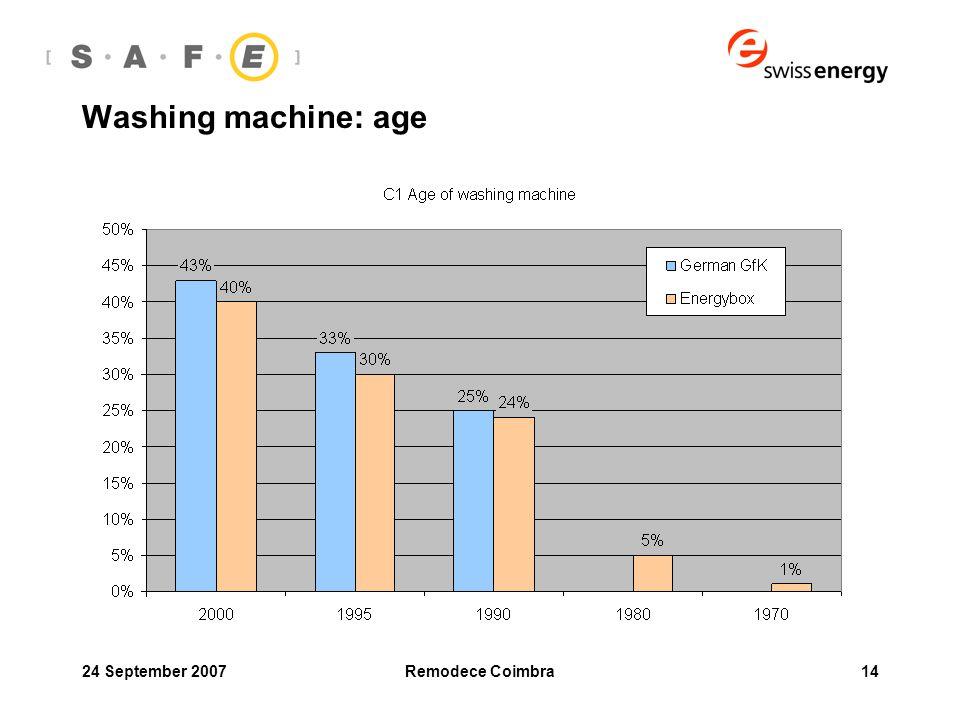 24 September 2007Remodece Coimbra14 Washing machine: age