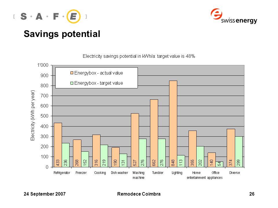 24 September 2007Remodece Coimbra26 Savings potential