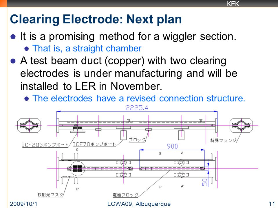 KEK Clearing Electrode: Next plan It is a promising method for a wiggler section.