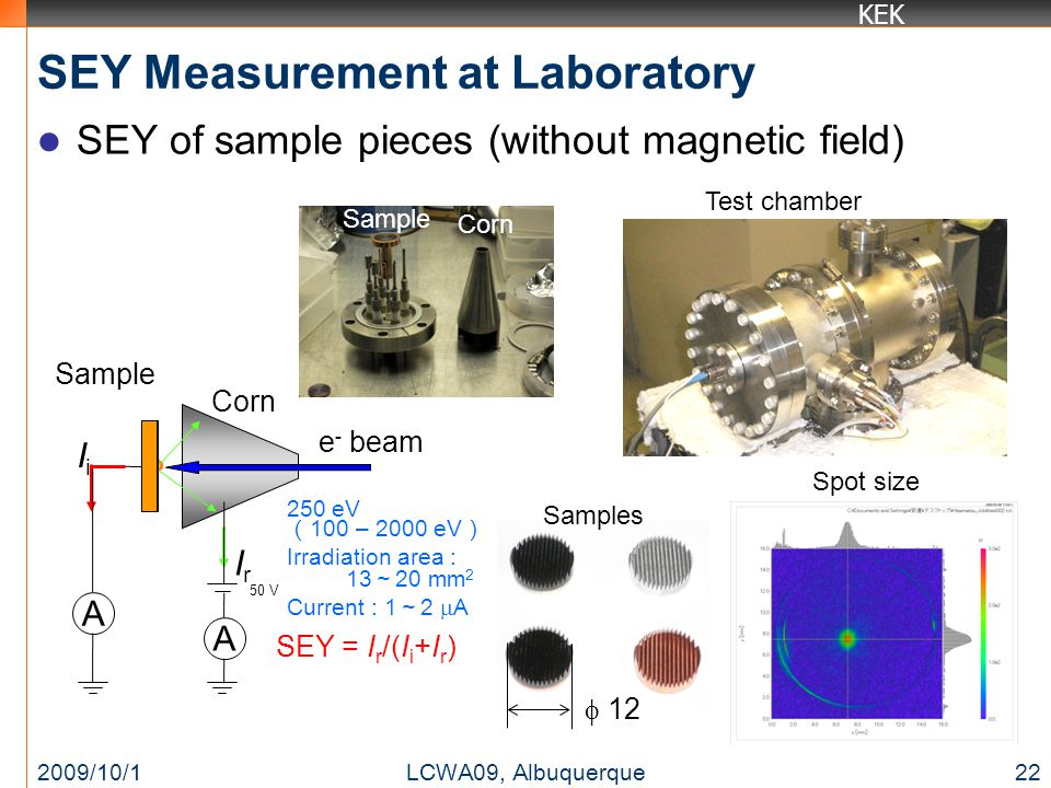 KEK SEY Measurement at Laboratory SEY of sample pieces (without magnetic field) 2009/10/1 22 LCWA09, Albuquerque A e - beam 250 eV ( 100 – 2000 eV ) I