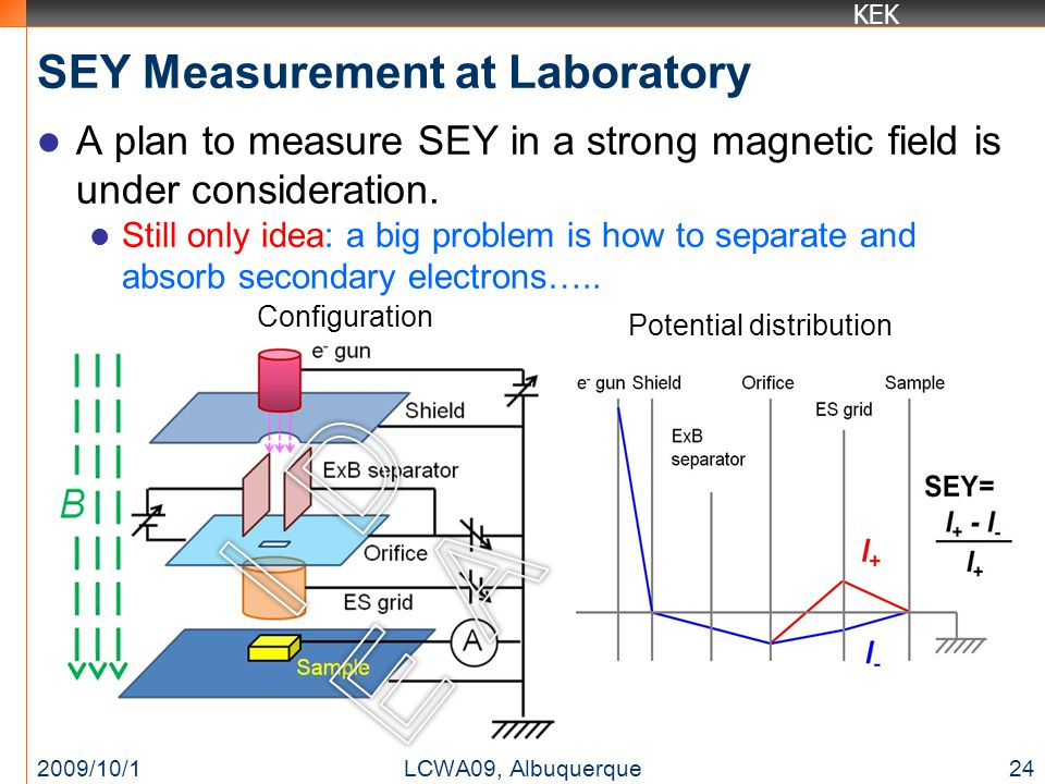 KEK SEY Measurement at Laboratory A plan to measure SEY in a strong magnetic field is under consideration. Still only idea: a big problem is how to se