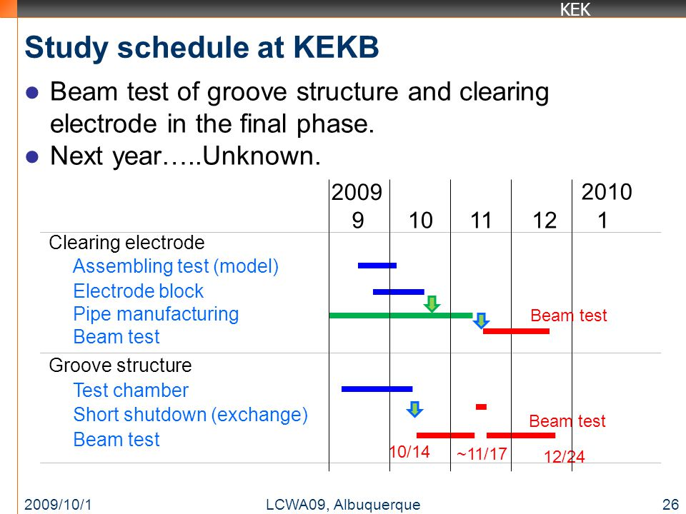 KEK Study schedule at KEKB Beam test of groove structure and clearing electrode in the final phase. Next year…..Unknown. 2009/10/126LCWA09, Albuquerqu