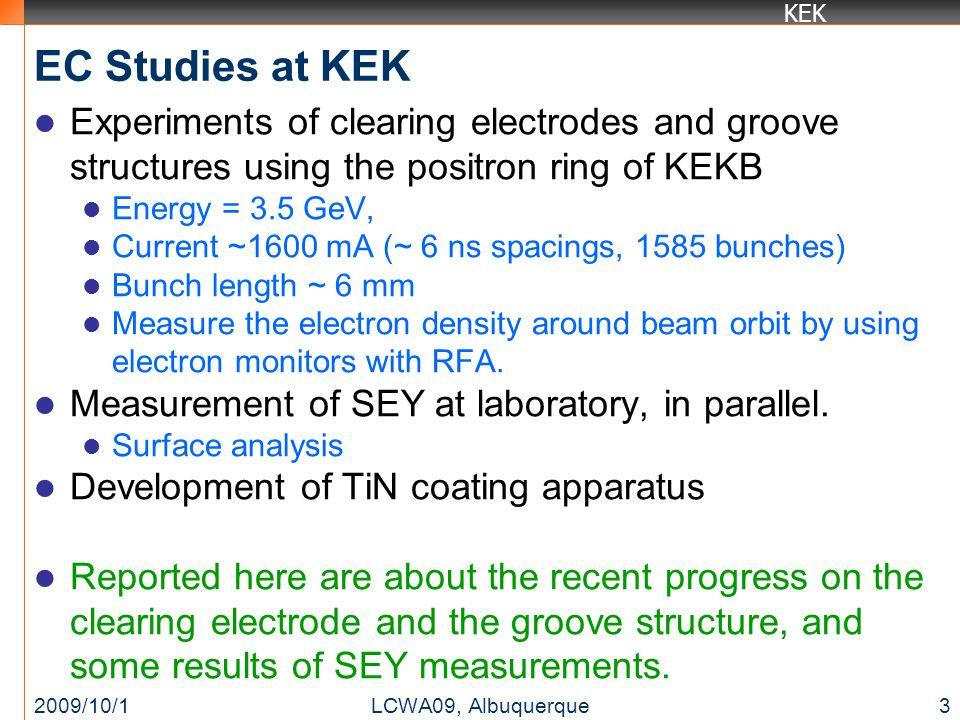 KEK Experimental setup at KEKB e + ring A test chamber was installed in a wiggler magnet.