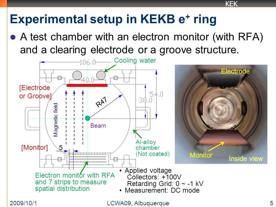 KEK Study schedule at KEKB Beam test of groove structure and clearing electrode in the final phase.