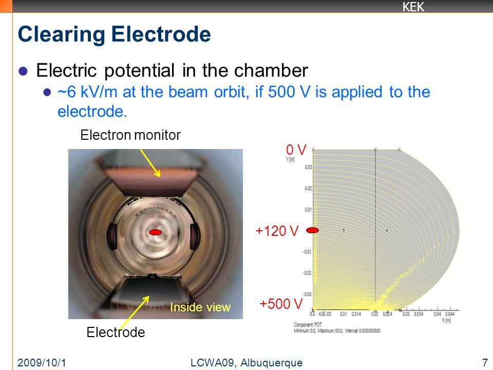 KEK Clearing Electrode Results Drastic decrease in the electron density by applying V elec was observed.