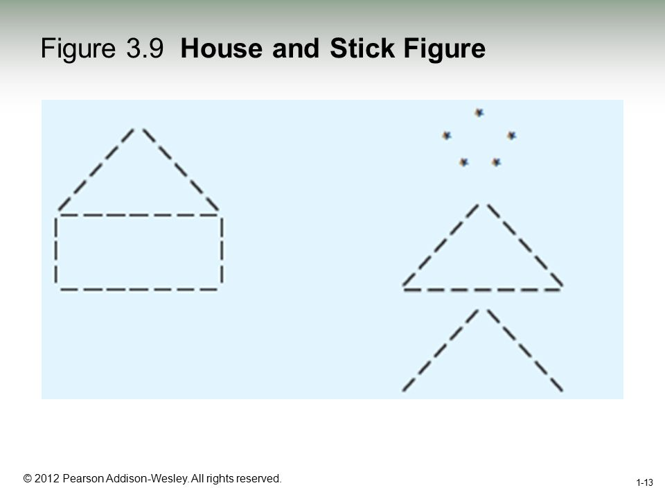 1-13 © 2012 Pearson Addison-Wesley. All rights reserved. 1-13 Figure 3.9 House and Stick Figure