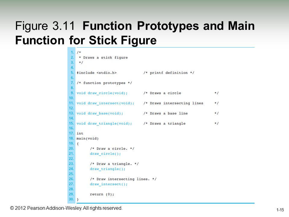 1-15 © 2012 Pearson Addison-Wesley. All rights reserved. 1-15 Figure 3.11 Function Prototypes and Main Function for Stick Figure