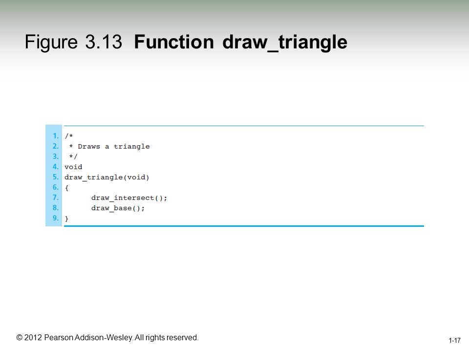 1-17 © 2012 Pearson Addison-Wesley. All rights reserved. 1-17 Figure 3.13 Function draw_triangle