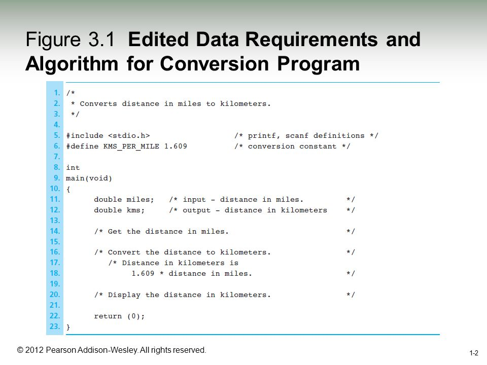 1-2 © 2012 Pearson Addison-Wesley. All rights reserved. 1-2 Figure 3.1 Edited Data Requirements and Algorithm for Conversion Program