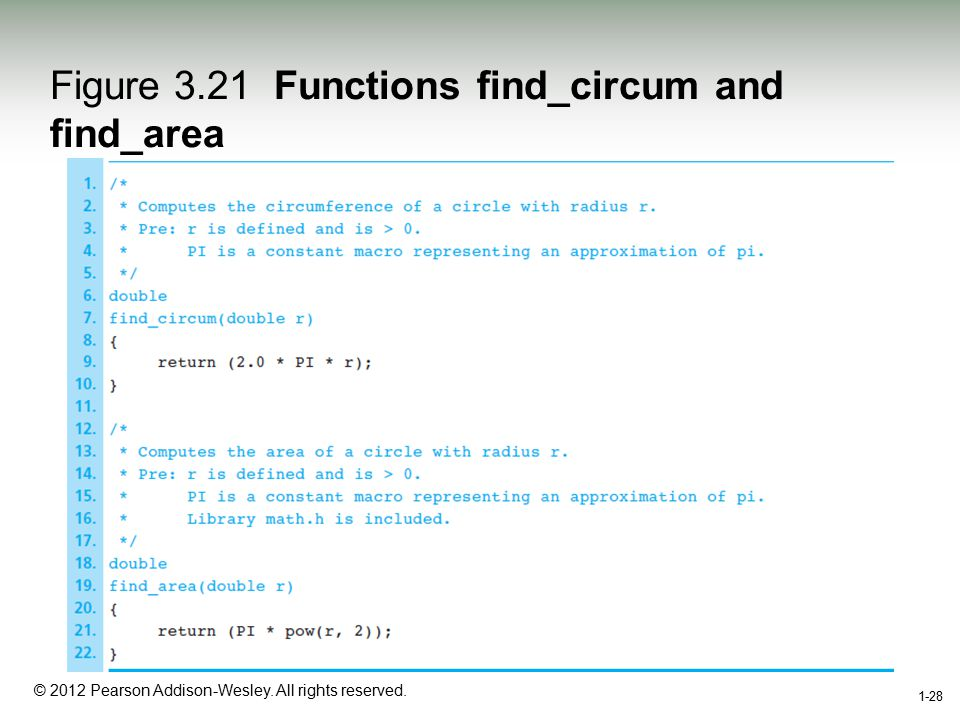 1-28 © 2012 Pearson Addison-Wesley. All rights reserved. 1-28 Figure 3.21 Functions find_circum and find_area