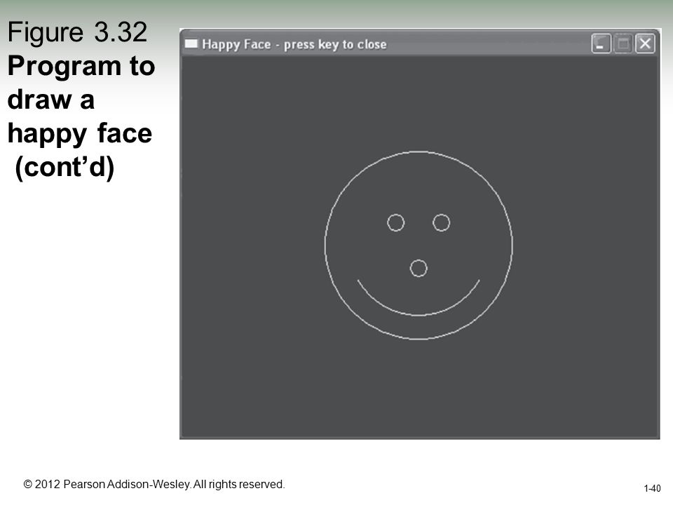 1-40 © 2012 Pearson Addison-Wesley. All rights reserved. 1-40 Figure 3.32 Program to draw a happy face (cont'd)