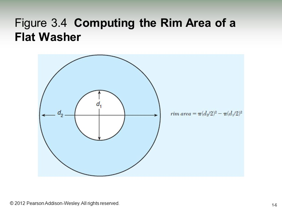 1-6 © 2012 Pearson Addison-Wesley. All rights reserved. 1-6 Figure 3.4 Computing the Rim Area of a Flat Washer