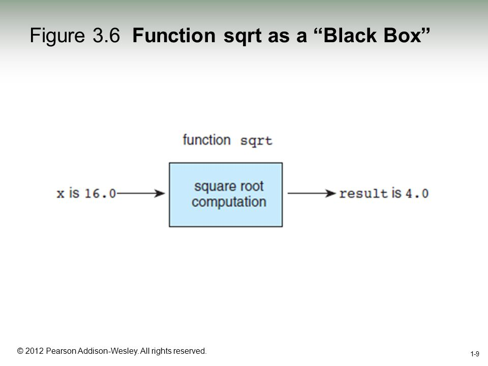 "1-9 © 2012 Pearson Addison-Wesley. All rights reserved. 1-9 Figure 3.6 Function sqrt as a ""Black Box"""