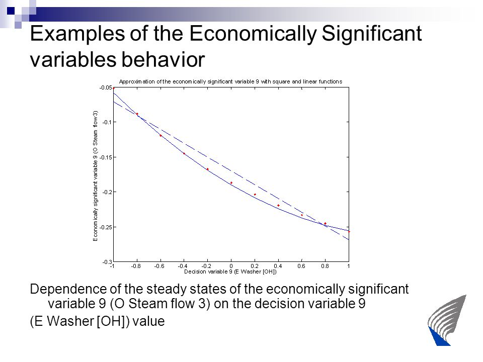 Examples of the Economically Significant variables behavior Dependence of the steady states of the economically significant variable 9 (O Steam flow 3) on the decision variable 9 (E Washer [OH]) value