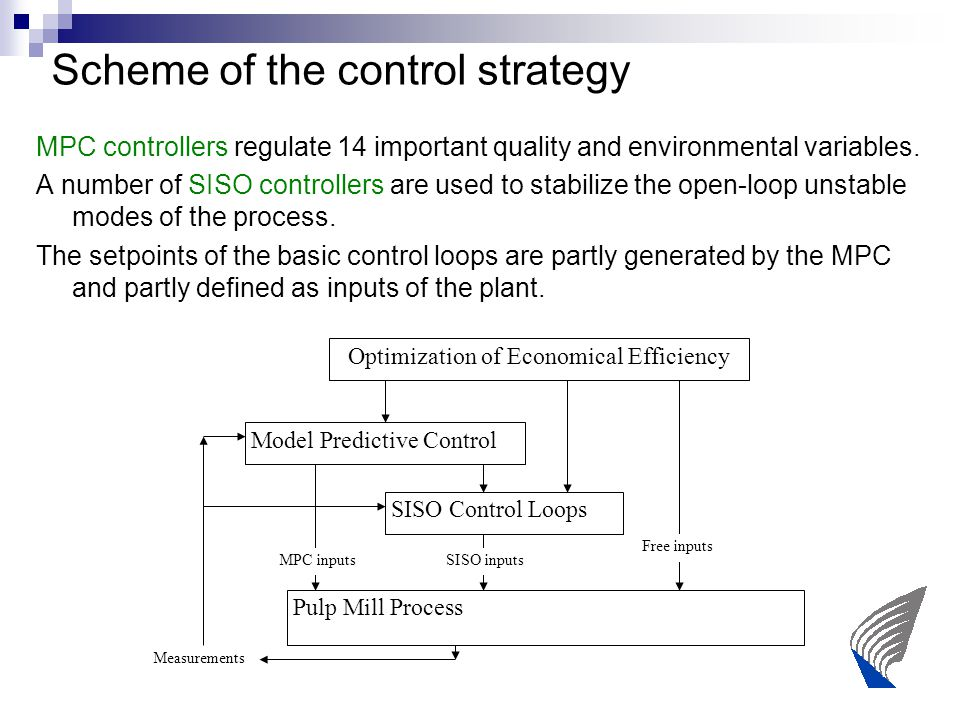Scheme of the control strategy MPC controllers regulate 14 important quality and environmental variables.