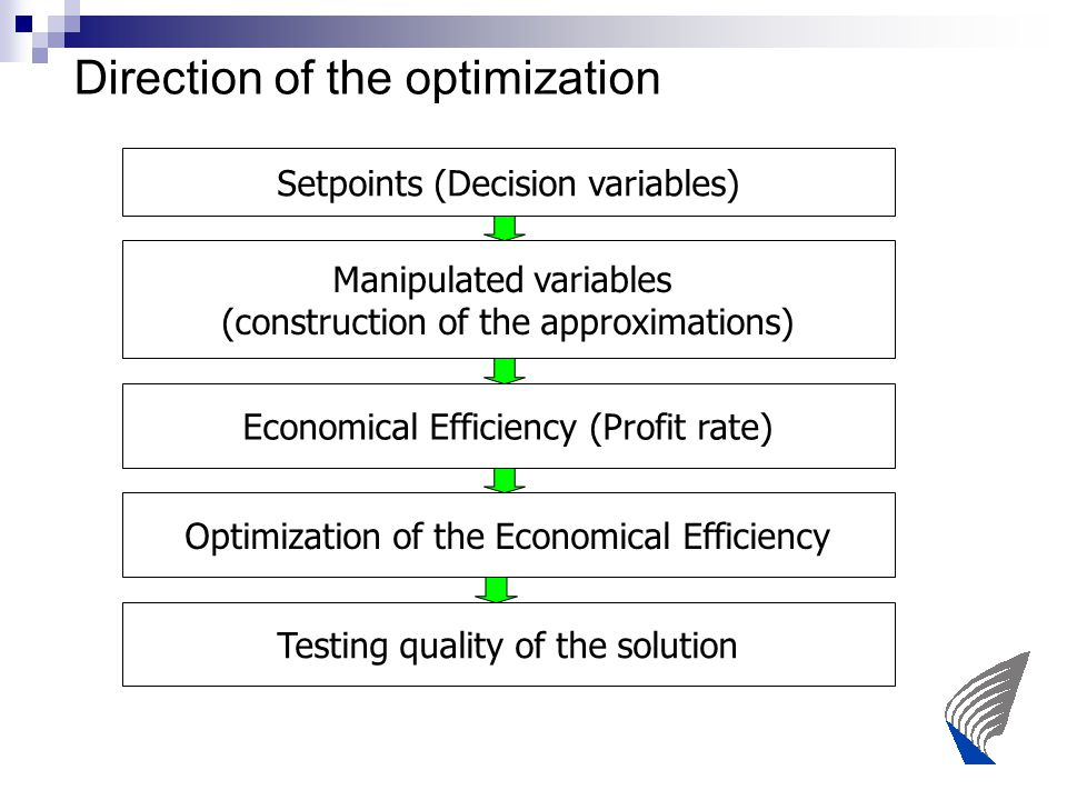 Direction of the optimization Setpoints (Decision variables) Manipulated variables (construction of the approximations) Economical Efficiency (Profit rate) Optimization of the Economical Efficiency Testing quality of the solution