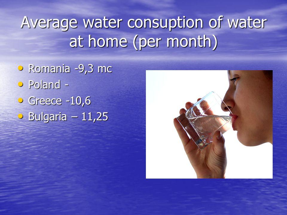 Average water consuption of water at home (per month) Romania -9,3 mc Romania -9,3 mc Poland - Poland - Greece -10,6 Greece -10,6 Bulgaria – 11,25 Bulgaria – 11,25