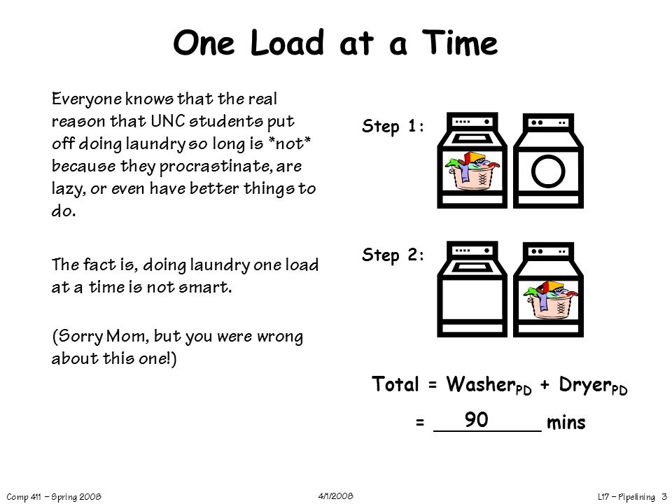 L17 – Pipelining 3 Comp 411 – Spring 2008 4/1/2008 One Load at a Time Everyone knows that the real reason that UNC students put off doing laundry so l