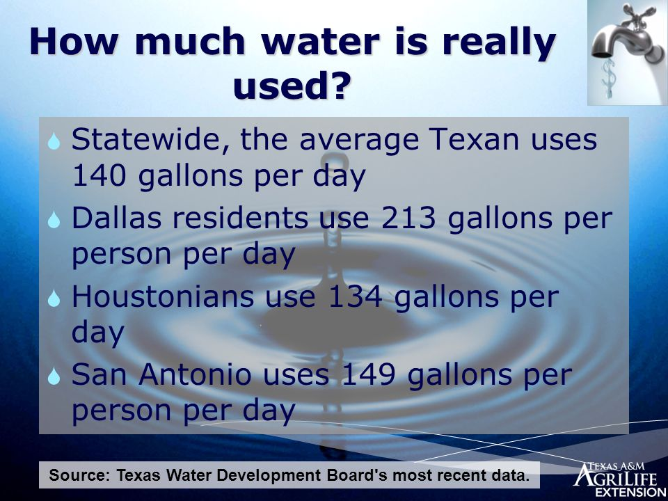 How much water is really used.
