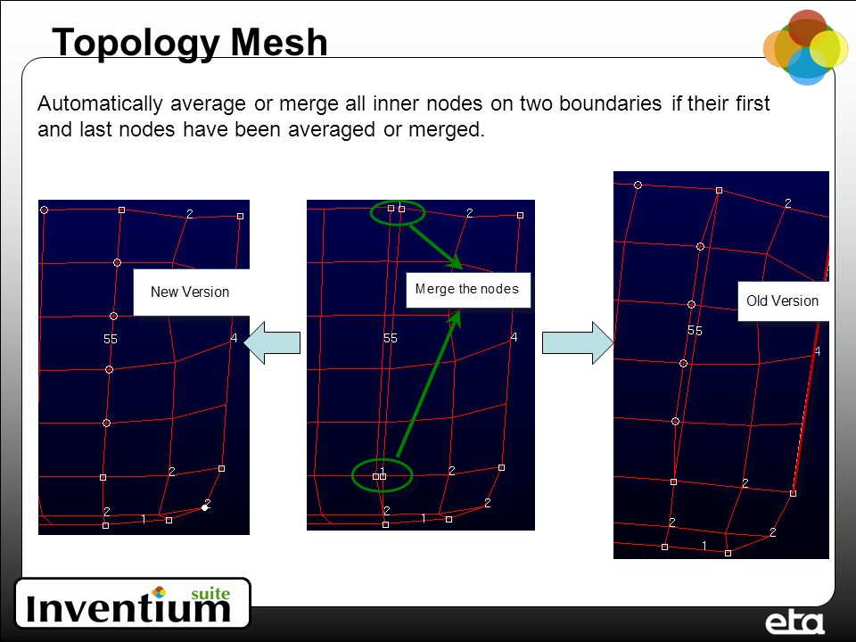 Topology Mesh Automatically average or merge all inner nodes on two boundaries if their first and last nodes have been averaged or merged.