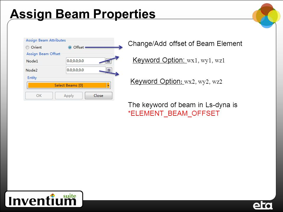Change/Add offset of Beam Element The keyword of beam in Ls-dyna is *ELEMENT_BEAM_OFFSET Keyword Option : wx2, wy2, wz2 Keyword Option: wx1, wy1, wz1