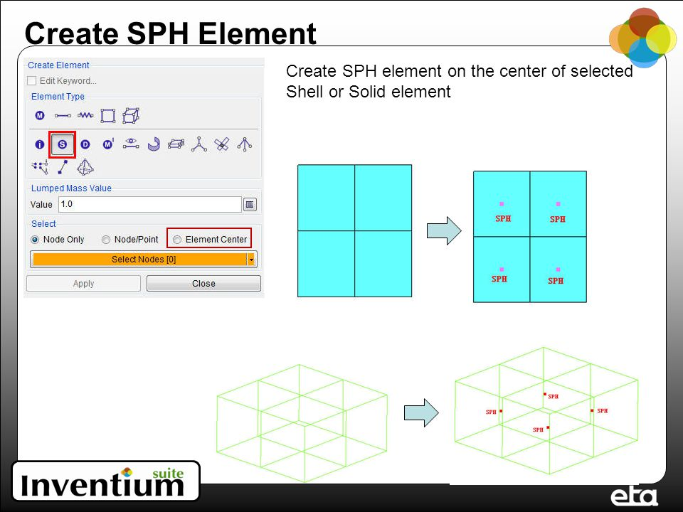 Create SPH element on the center of selected Shell or Solid element Create SPH Element
