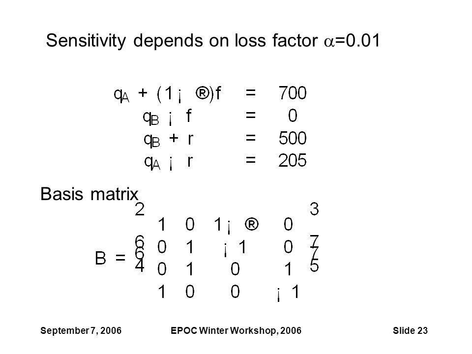 September 7, 2006EPOC Winter Workshop, 2006Slide 23 Sensitivity depends on loss factor  =0.01 Basis matrix