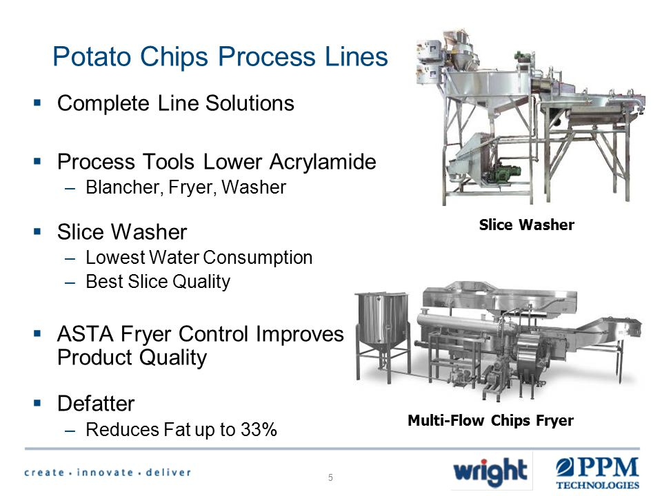 5 Potato Chips Process Lines  Complete Line Solutions  Process Tools Lower Acrylamide –Blancher, Fryer, Washer  Slice Washer –Lowest Water Consumption –Best Slice Quality  ASTA Fryer Control Improves Product Quality  Defatter –Reduces Fat up to 33% Slice Washer Multi-Flow Chips Fryer