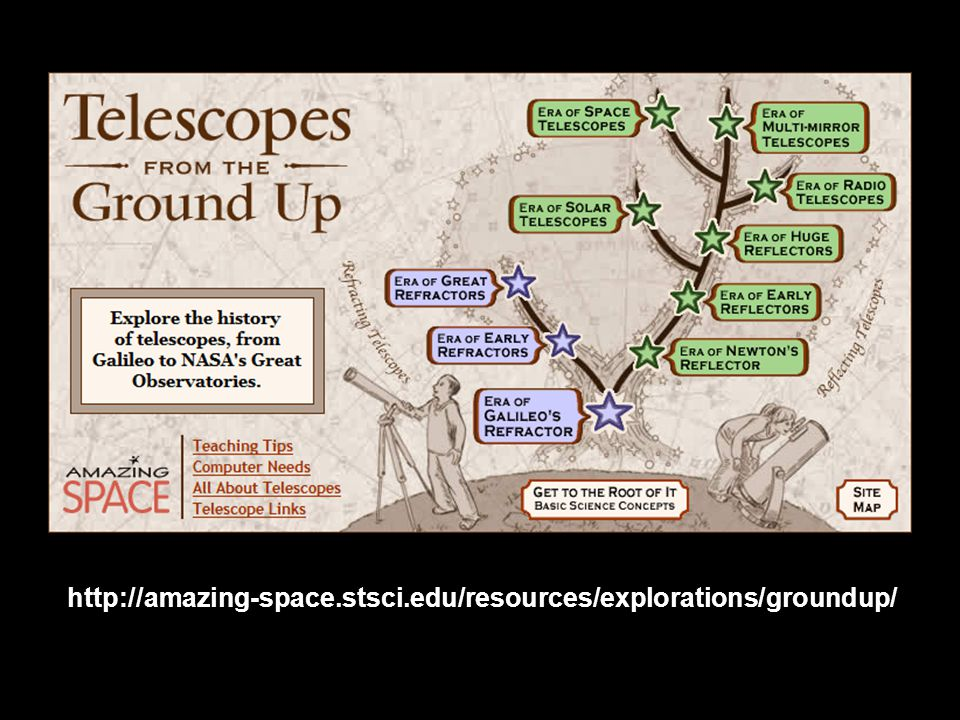 http://amazing-space.stsci.edu/resources/explorations/groundup/