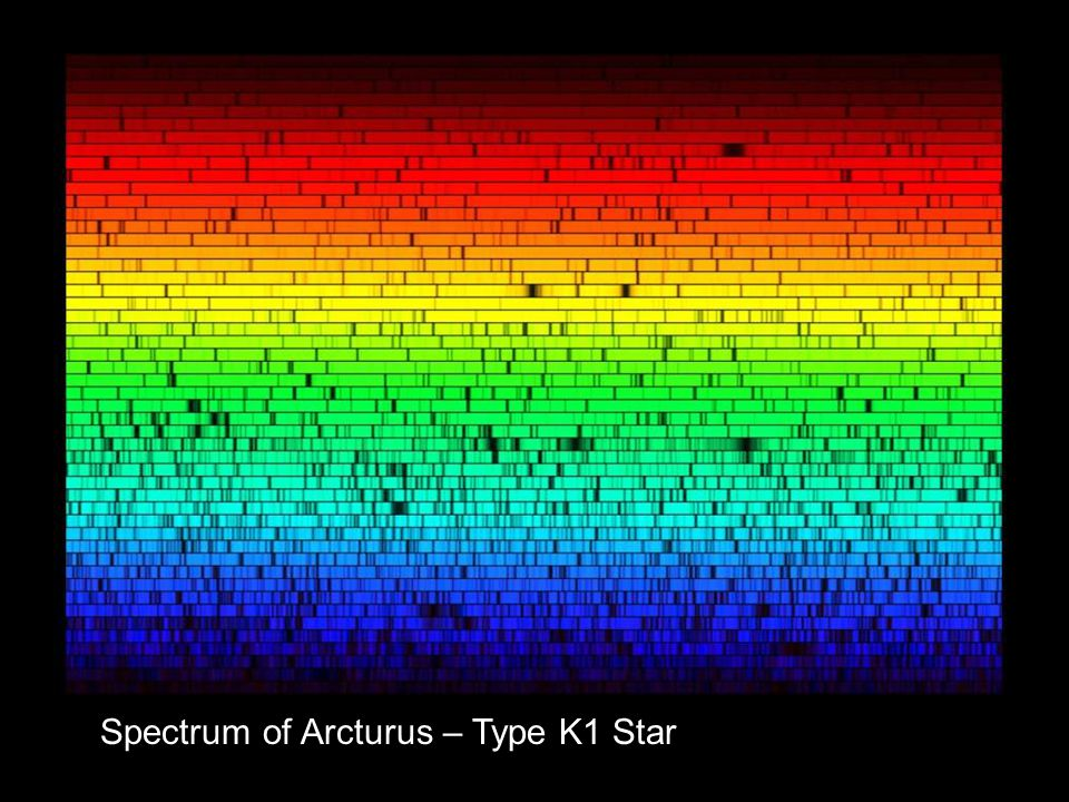 Spectrum of Arcturus – Type K1 Star