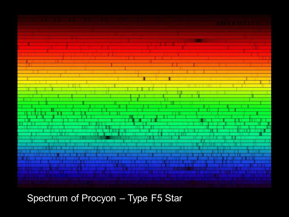 Spectrum of Procyon – Type F5 Star