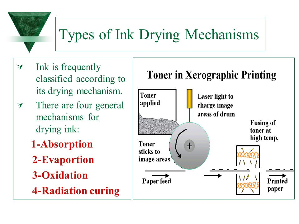 Types of Ink Drying Mechanisms  Ink is frequently classified according to its drying mechanism.  There are four general mechanisms for drying ink: 1